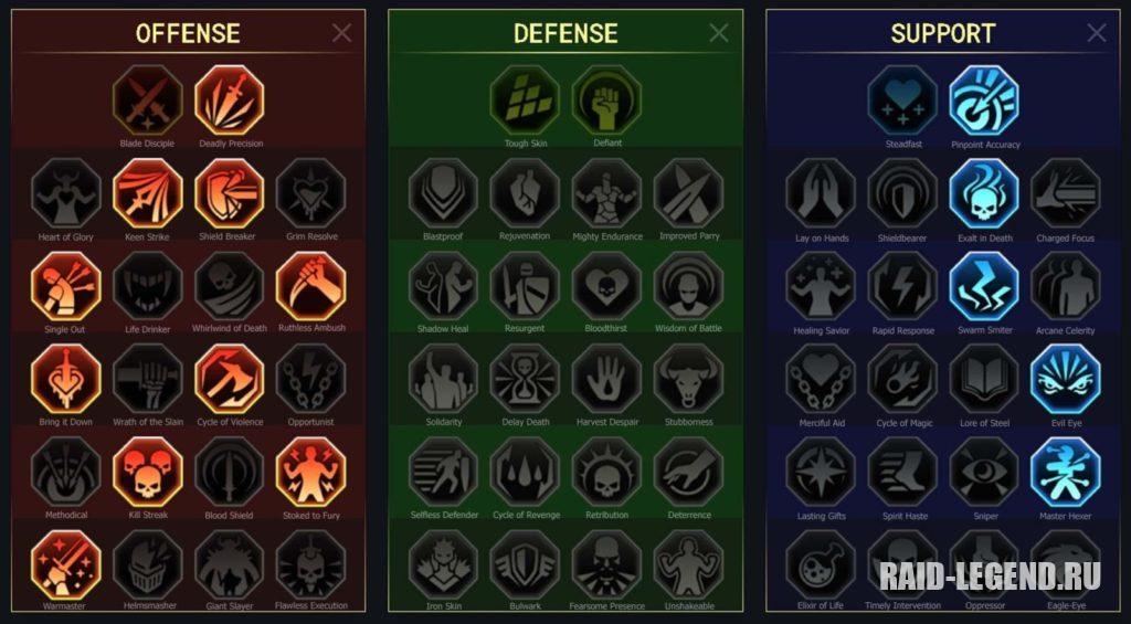 Рекомендуемые таланты для героя